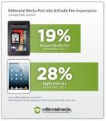 12.12.10-iPad_mini_Impressions-550x627.jpg